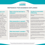 Business re-finance explained